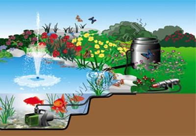 Tvenkinio įranga